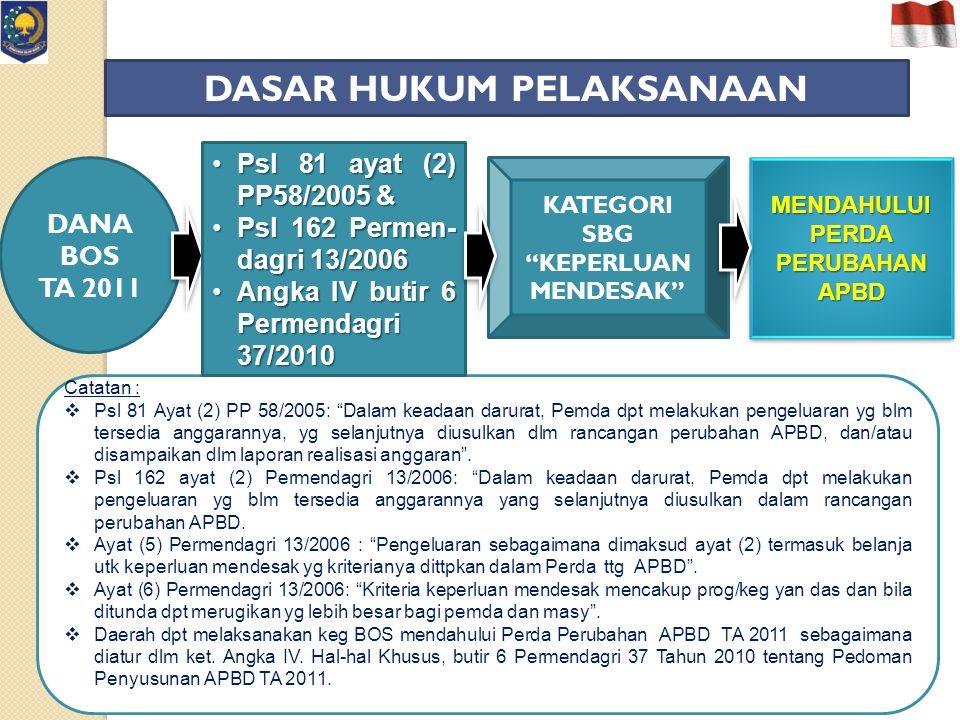 TEKNIS PENGANGGARAN DALAM APBD BAGI DAERAH YG BELUM MENGANGGARKAN DLM APBD (Sesuai Psl 81 ayat (2) PP 58/2005, Psl 162 Permendagri 13/2006, Permendagri 37/2010) BAGI DAERAH YG BELUM MENGANGGARKAN DLM APBD (Sesuai Psl 81 ayat (2) PP 58/2005, Psl 162 Permendagri 13/2006, Permendagri 37/2010) PENGANGGARAN DANA BOS SBG PENERIMAAN DAERAH (PPKD) PENGANGGARAN DANA BOS SBG PENERIMAAN DAERAH (PPKD) Menyusun RKA-PPKD utk belanja hibah (sekolah swasta) Menyusun RKA-SKPD Pendidikan dalam 3 jenis belanja (sekolah negeri) Menetapkan Perkada Perubahan Penjabaran APBD, dbrthukan kpd Pimpinan DPRD.