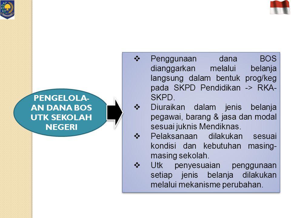  Penggunaan dana BOS dianggarkan melalui belanja langsung dalam bentuk prog/keg pada SKPD Pendidikan -> RKA- SKPD.  Diuraikan dalam jenis belanja pe