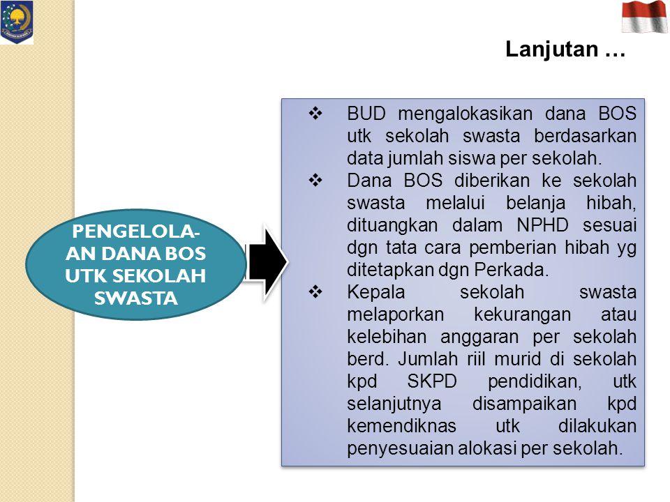 Kepala Dinas Pendidikan :  menunjuk pejabat yang menangani prog/keg Dana BOS di Dinas Pendidikan sebagai KPA.