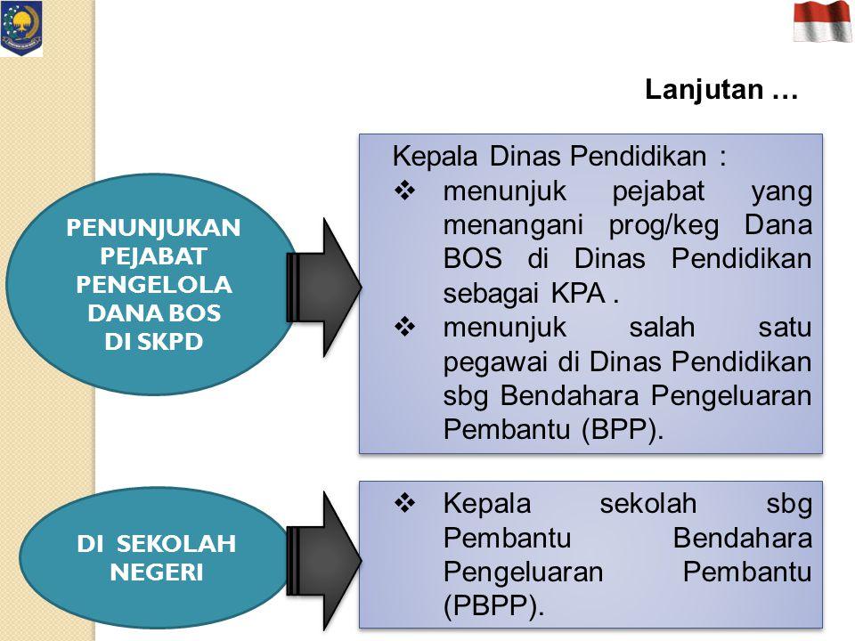 PENYALURAN DANA BOS SETIAP TRIWULAN KE SEKOLAH (NEGERI) PEJABAT PENGGUNA ANGGARAN / KUASA PENGGUNA ANGGARAN PPK-SKPD BENDAHARA PENGELUARAN PEMBANTU DI SKPD KUASA BUD BANK SPM-UP/GU/TU SP2D Transfer Uang SPP-UP/GU/TU PEMBANTU BENDAHARA PENGELUARAN PEMBANTU (PBPP) DI SEKOLAH Transfer Uang Catatan : Proses penyelesaian penyaluran dari angka 1) s/d angka 3) ke sekolah paling lama 7 hari kerja; PBPP melaporkan realisasi penggunaan dana yg diterima per triwulan dgn melampirkan rekap SPJ kepada BPP di Dinas Pendidikan paling lambat 10 hari kerja sebelum berakhirnya Triwulanan.