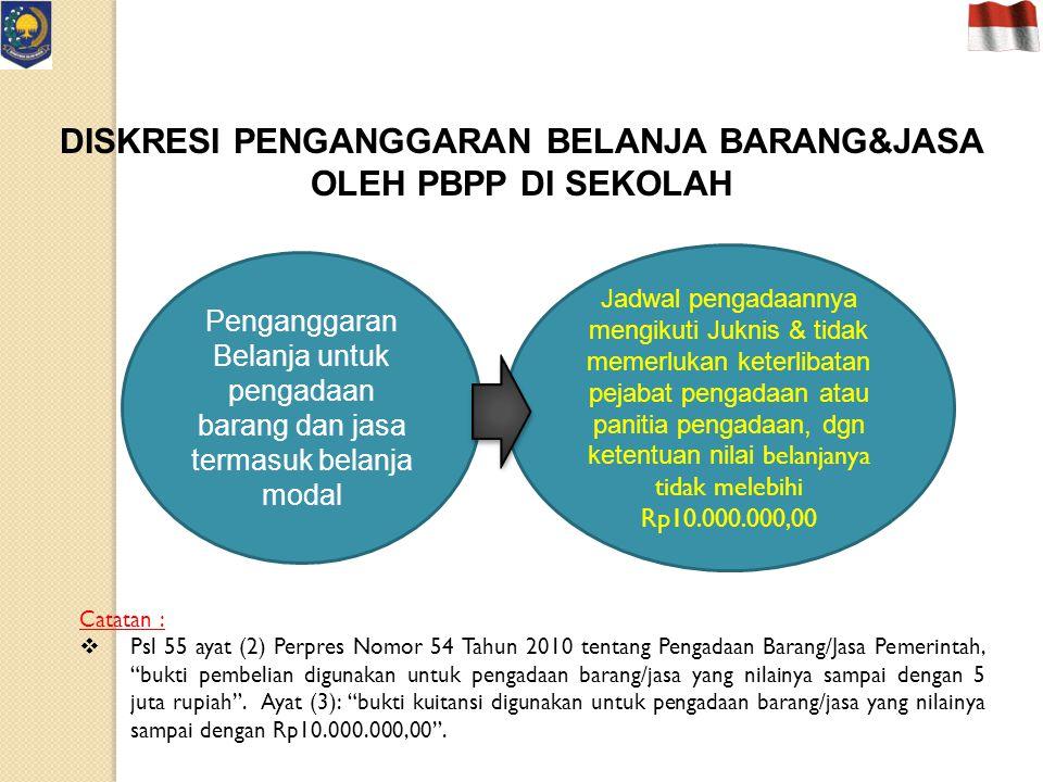 Penganggaran Belanja untuk pengadaan barang dan jasa termasuk belanja modal Jadwal pengadaannya mengikuti Juknis & tidak memerlukan keterlibatan pejab