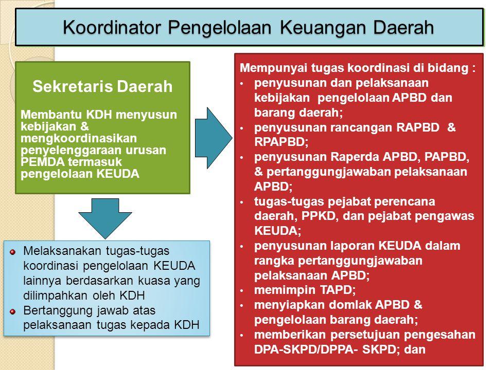 Koordinator Pengelolaan Keuangan Daerah Sekretaris Daerah Membantu KDH menyusun kebijakan & mengkoordinasikan penyelenggaraan urusan PEMDA termasuk pe