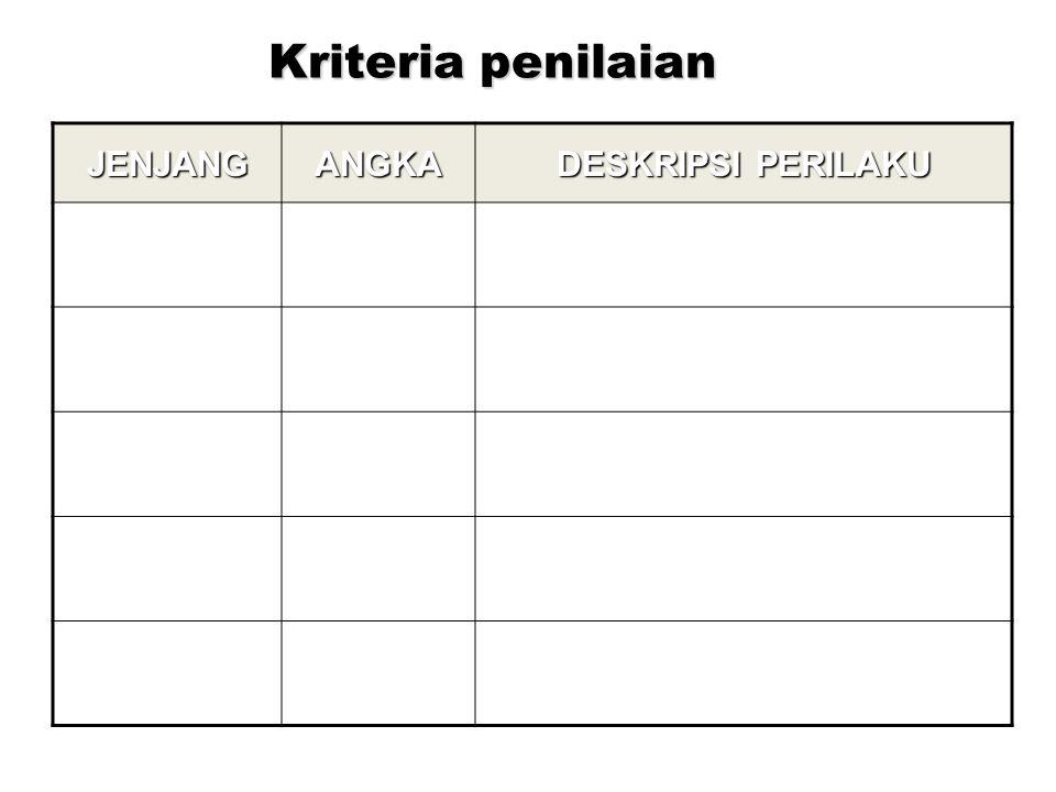 Kriteria penilaian JENJANGANGKA DESKRIPSI PERILAKU