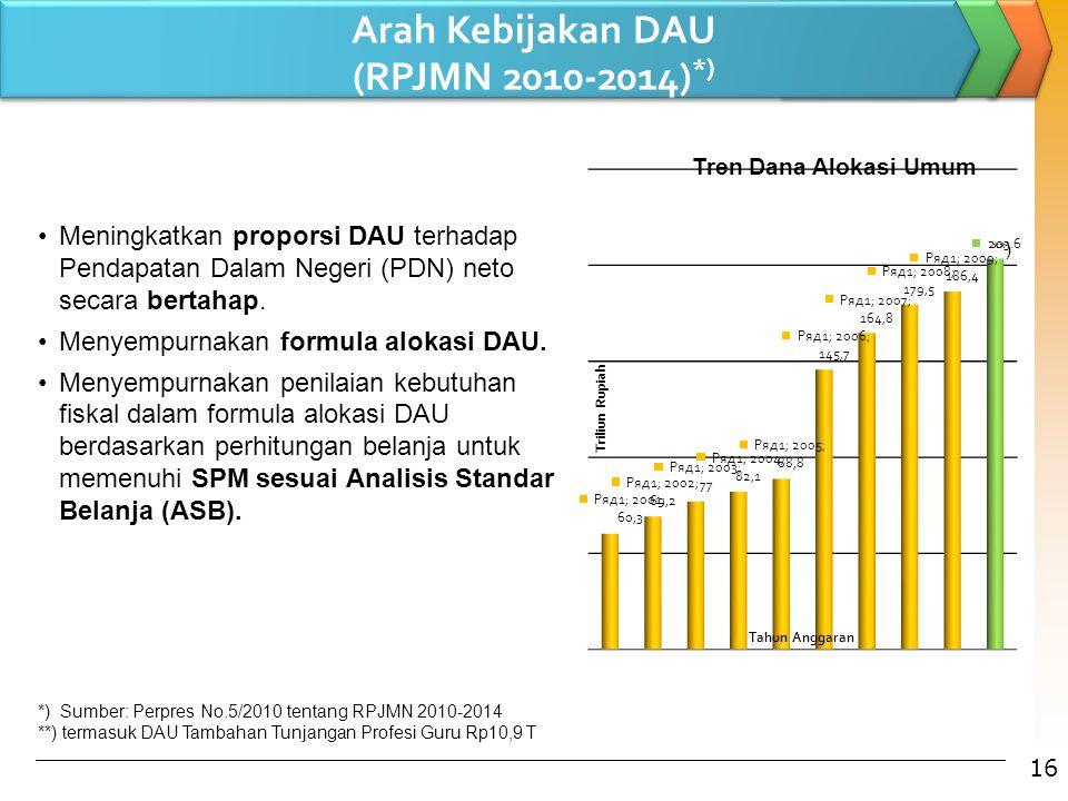 16 Arah Kebijakan DAU (RPJMN 2010-2014) *) Meningkatkan proporsi DAU terhadap Pendapatan Dalam Negeri (PDN) neto secara bertahap. Menyempurnakan formu