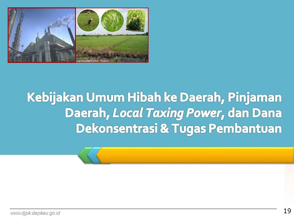 LOGO www.djpk.depkeu.go.id 19