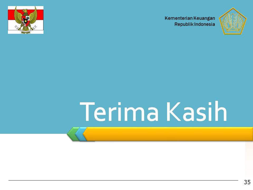LOGO Kementerian Keuangan Republik Indonesia 35