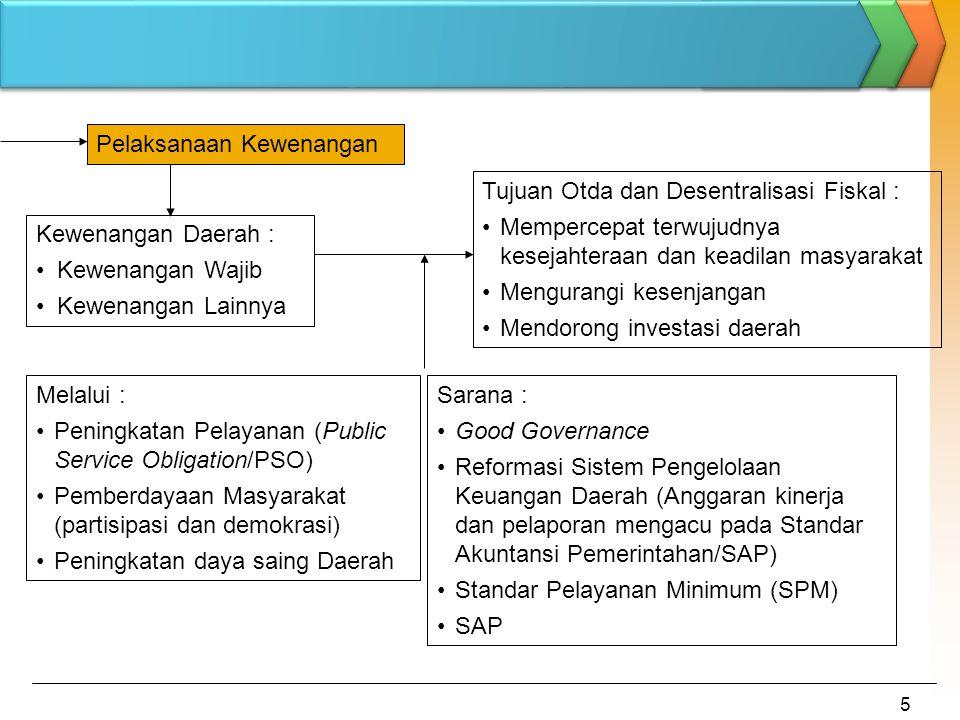 16 Arah Kebijakan DAU (RPJMN 2010-2014) *) Meningkatkan proporsi DAU terhadap Pendapatan Dalam Negeri (PDN) neto secara bertahap.