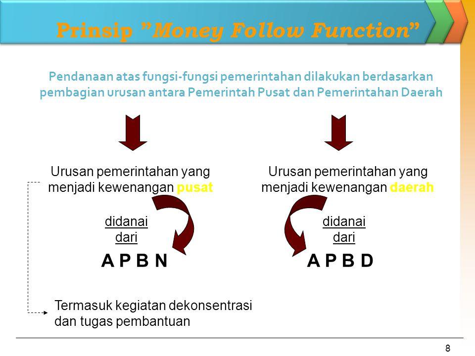 """8 Prinsip """" Money Follow Function """" Pendanaan atas fungsi-fungsi pemerintahan dilakukan berdasarkan pembagian urusan antara Pemerintah Pusat dan Pemer"""