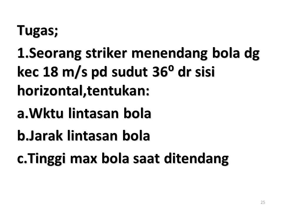 25 Tugas; 1.Seorang striker menendang bola dg kec 18 m/s pd sudut 36⁰ dr sisi horizontal,tentukan: a.Wktu lintasan bola b.Jarak lintasan bola c.Tinggi max bola saat ditendang