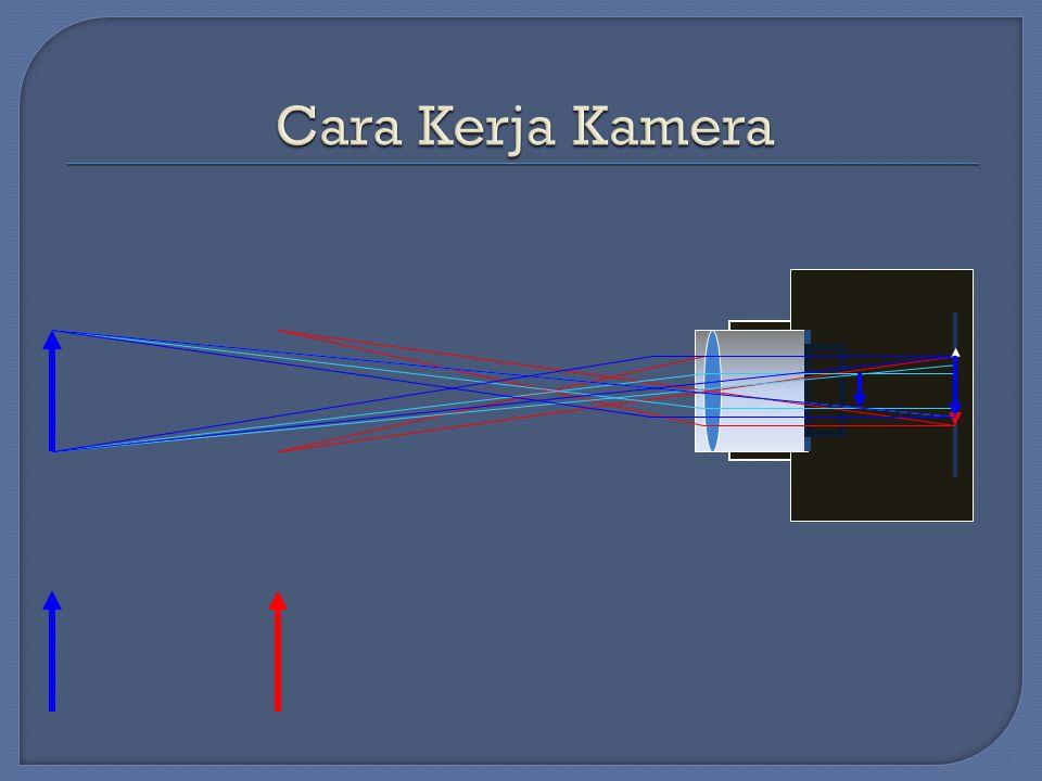 Mata dan kamera memiliki persamaan sebagai berikut:  memiliki satu lensa  memiliki pengatur cahaya, yaitu : pada mata retina dan pupil pada kamera diafragma dan apertur  memiliki layar penangkap bayangan pada mata retina pada kamera film