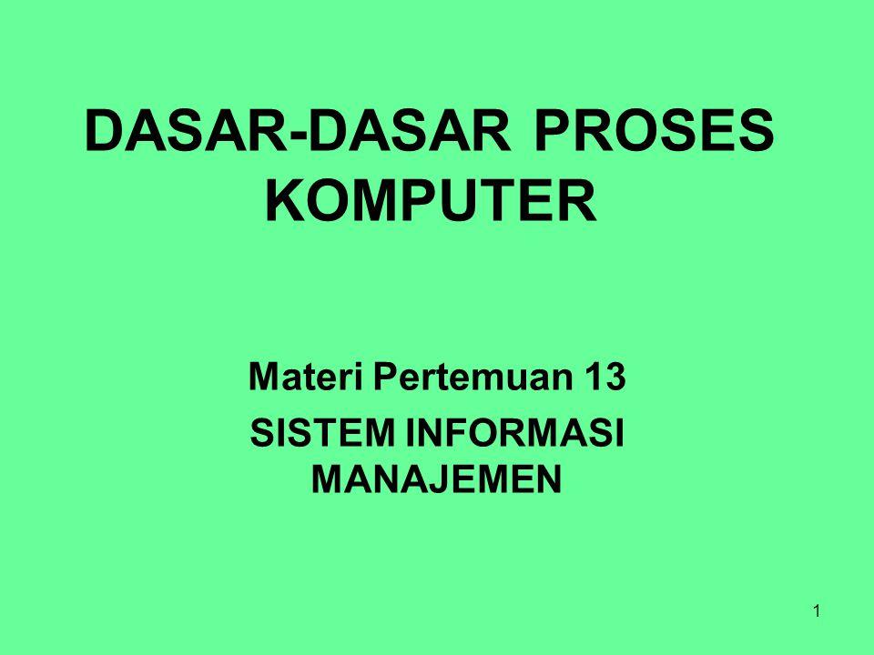2 Skema Komputer Input unit Central Processing Unit Control Unit Storage Unit –Primary –Secondary Arithmetic & Logic Unit –Processor Output unit
