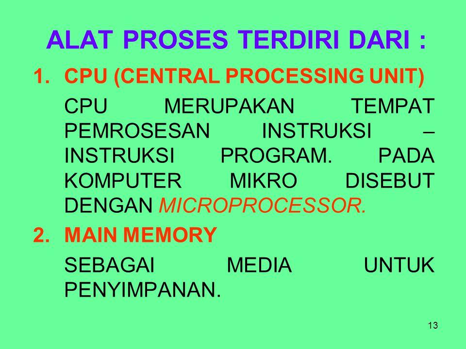 13 ALAT PROSES TERDIRI DARI : 1.CPU (CENTRAL PROCESSING UNIT) CPU MERUPAKAN TEMPAT PEMROSESAN INSTRUKSI – INSTRUKSI PROGRAM. PADA KOMPUTER MIKRO DISEB