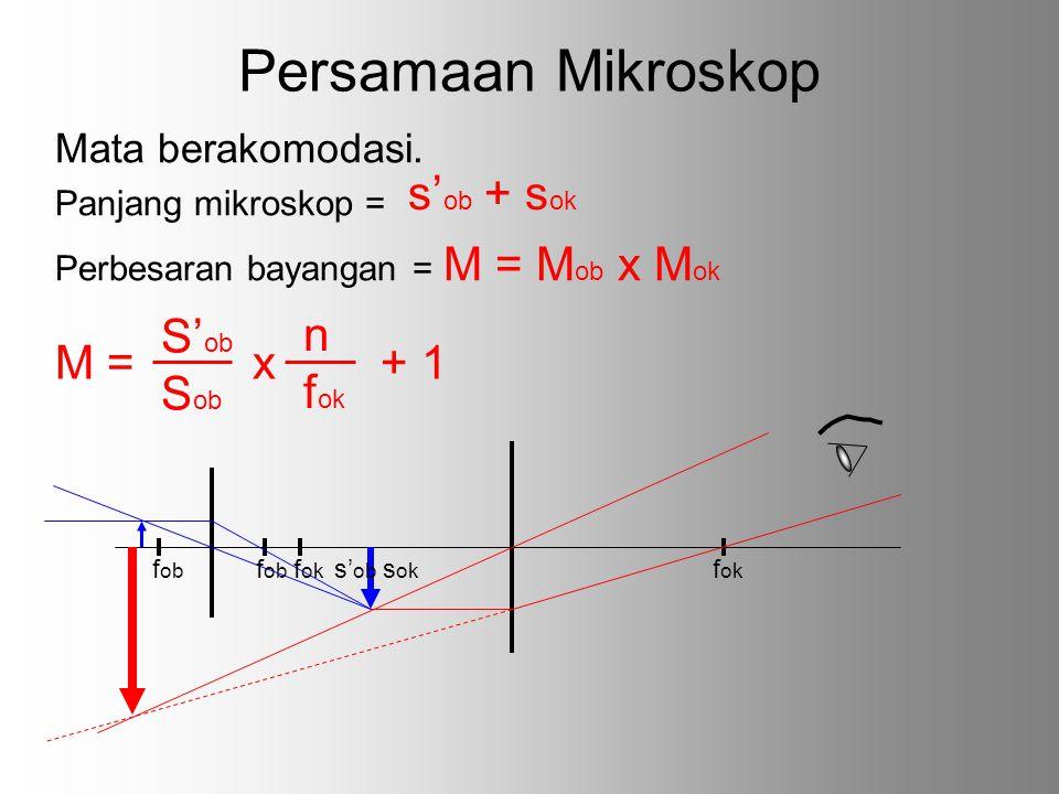 Persamaan Mikroskop Mata berakomodasi. Panjang mikroskop = Perbesaran bayangan = M = M ob x M ok s' ob + s ok M = x + 1 S' ob S ob n f ok f ob f ob f