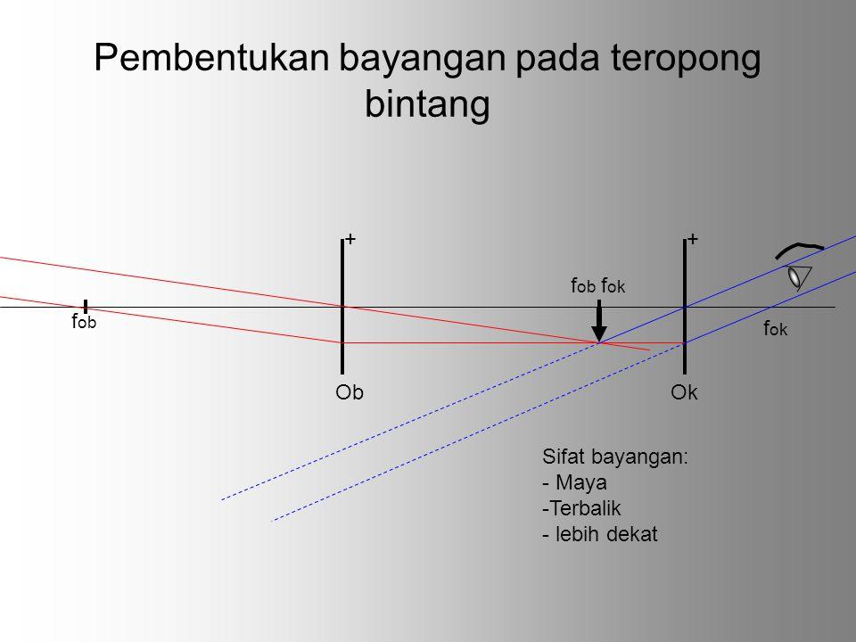 Pembentukan bayangan pada teropong bintang f ob f ob f ok f ok Sifat bayangan: - Maya -Terbalik - lebih dekat ++ ObOk