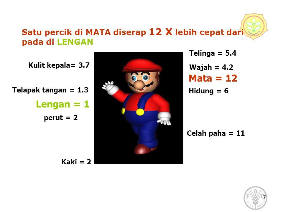 7 Satu percik di MATA diserap 12 X lebih cepat dari pada di LENGAN Mata = 12 Kaki = 2 Celah paha = 11 perut = 2 Lengan = 1 Telapak tangan = 1.3 Teling