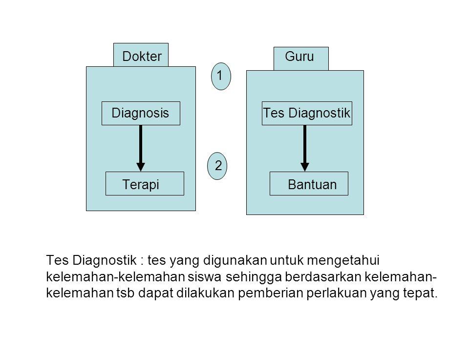 Dokter Guru 1 DiagnosisTes Diagnostik 2 Terapi Bantuan Tes Diagnostik : tes yang digunakan untuk mengetahui kelemahan-kelemahan siswa sehingga berdasa