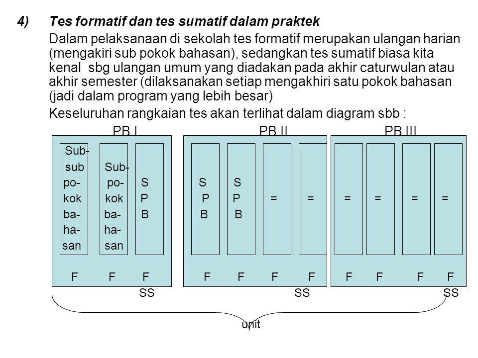 4)Tes formatif dan tes sumatif dalam praktek Dalam pelaksanaan di sekolah tes formatif merupakan ulangan harian (mengakiri sub pokok bahasan), sedangk