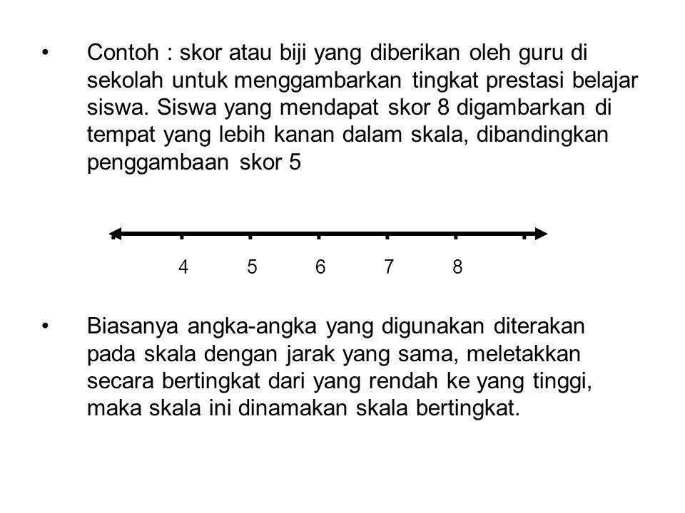 Contoh : skor atau biji yang diberikan oleh guru di sekolah untuk menggambarkan tingkat prestasi belajar siswa. Siswa yang mendapat skor 8 digambarkan