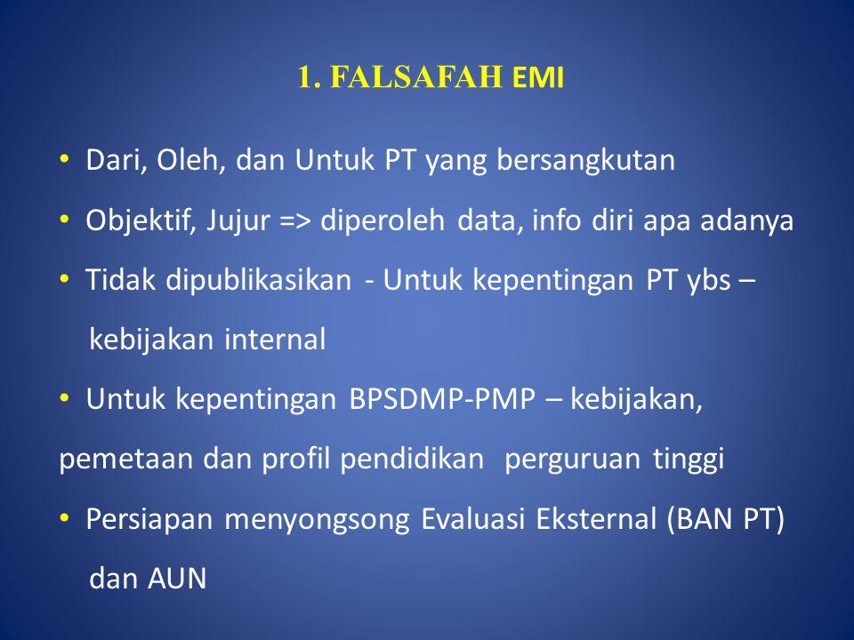 1. FALSAFAH EMI Dari, Oleh, dan Untuk PT yang bersangkutan Objektif, Jujur => diperoleh data, info diri apa adanya Tidak dipublikasikan - Untuk kepent