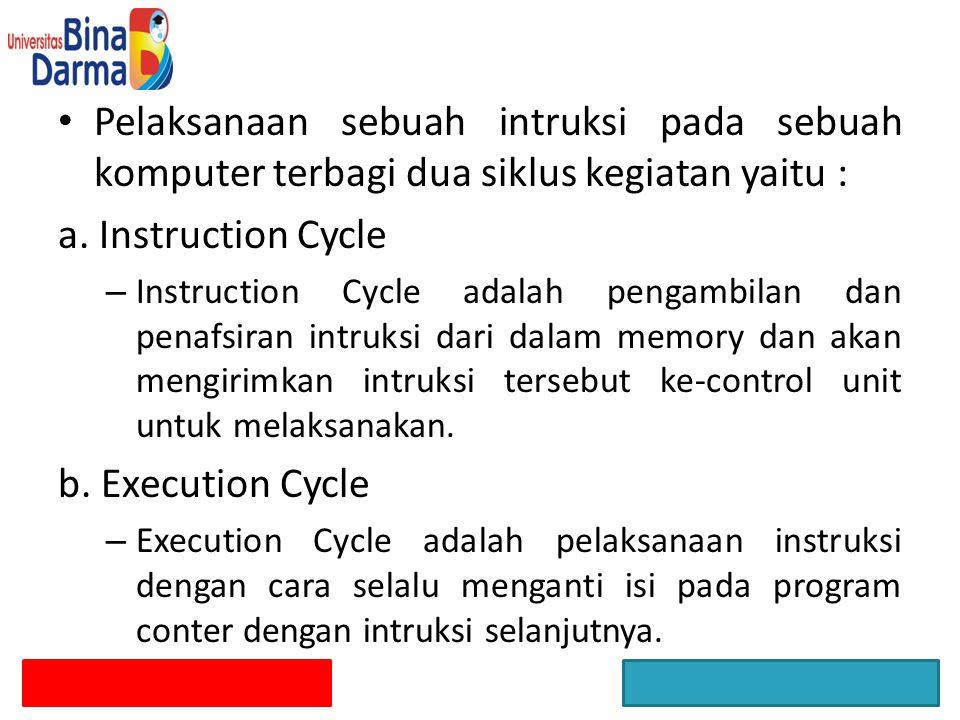 Pelaksanaan sebuah intruksi pada sebuah komputer terbagi dua siklus kegiatan yaitu : a. Instruction Cycle – Instruction Cycle adalah pengambilan dan p