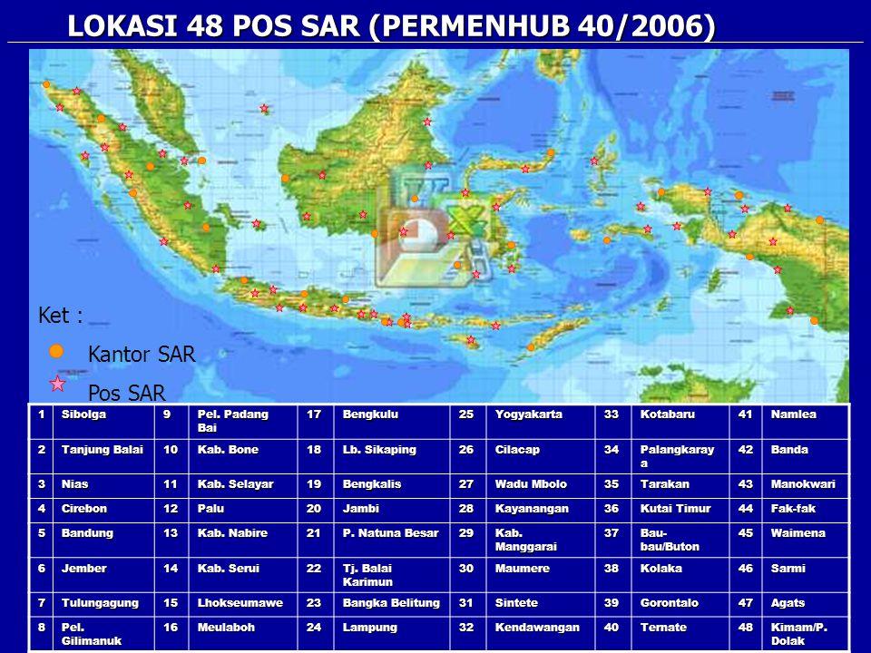 LOKASI 48 POS SAR (PERMENHUB 40/2006) Ket : Kantor SAR Pos SAR 1Sibolga9 Pel. Padang Bai 17Bengkulu25Yogyakarta33Kotabaru41Namlea2 Tanjung Balai 10 Ka