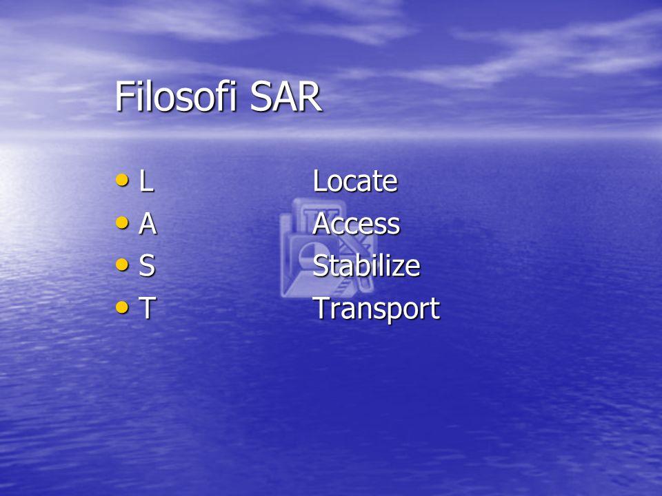 Filosofi SAR LLocate LLocate AAccess AAccess SStabilize SStabilize TTransport TTransport