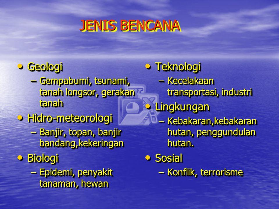 JENIS BENCANA Geologi Geologi –Gempabumi, tsunami, tanah longsor, gerakan tanah Hidro-meteorologi Hidro-meteorologi –Banjir, topan, banjir bandang,kek