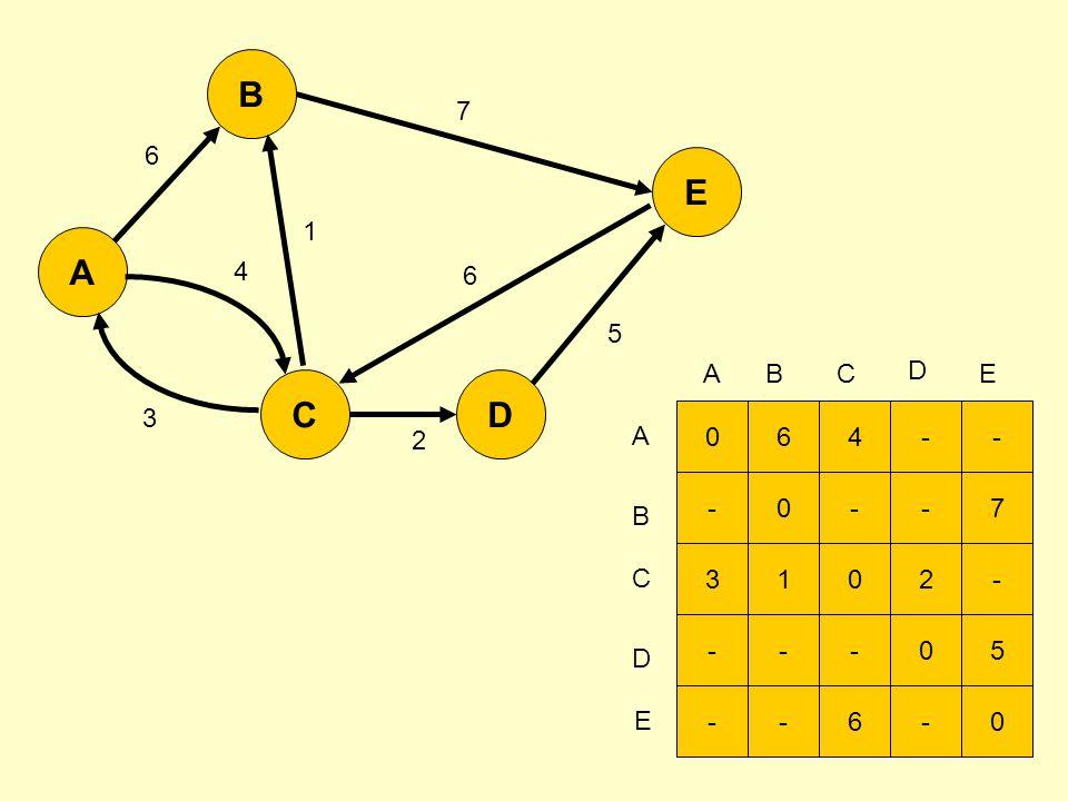 A B CD E 6 4 2 5 7 -0--7 3102- ---05 --6-0 064-- A B C D E 3 1 6 ABC D E