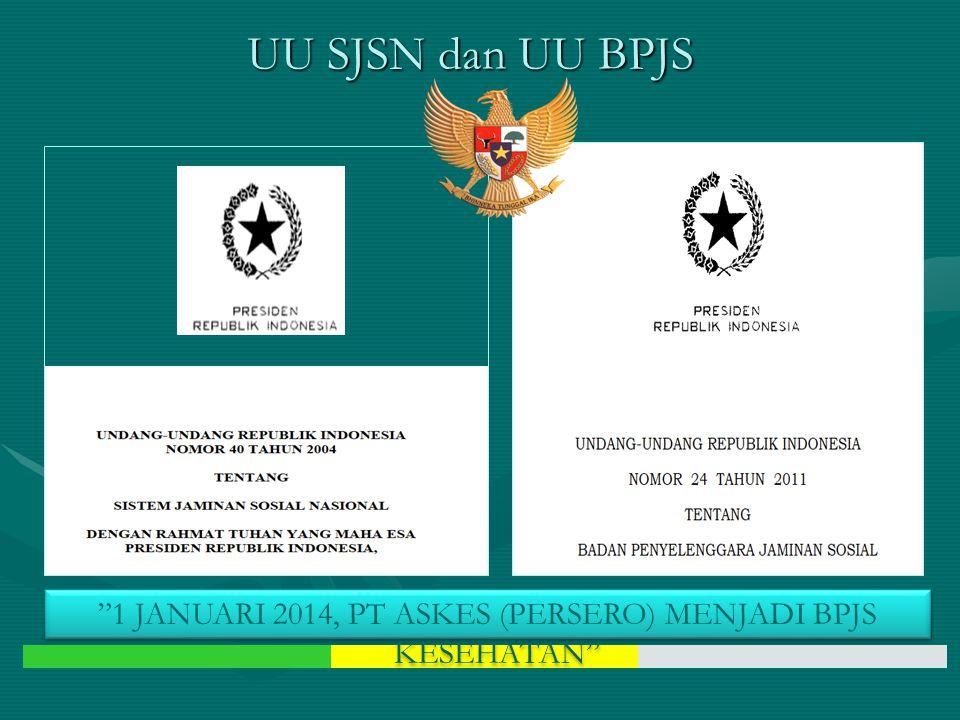 1 JANUARI 2014, PT ASKES (PERSERO) MENJADI BPJS KESEHATAN UU SJSN dan UU BPJS