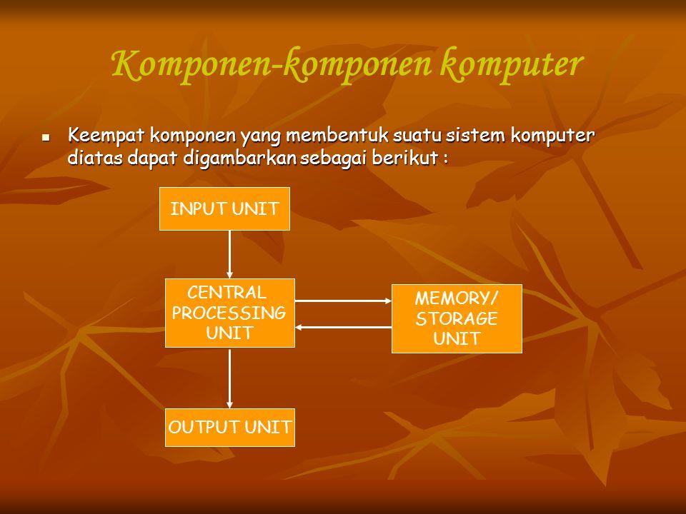 Komponen-komponen komputer Keempat komponen yang membentuk suatu sistem komputer diatas dapat digambarkan sebagai berikut : Keempat komponen yang memb
