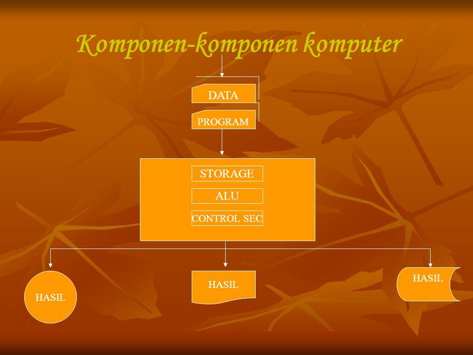 Komponen-komponen komputer DATA PROGRAM STORAGE ALU CONTROL SEC HASIL