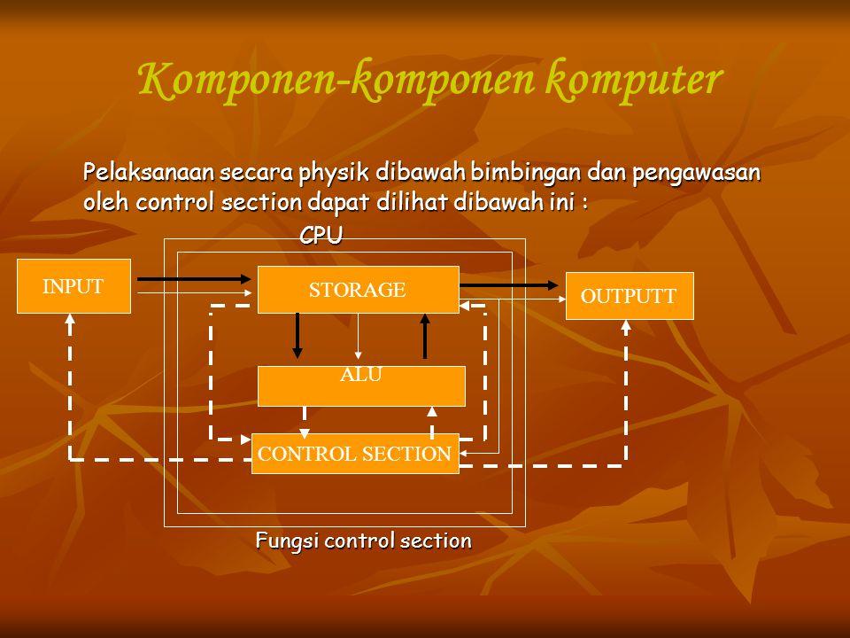 Komponen-komponen komputer Pelaksanaan secara physik dibawah bimbingan dan pengawasan oleh control section dapat dilihat dibawah ini : CPU CPU Fungsi