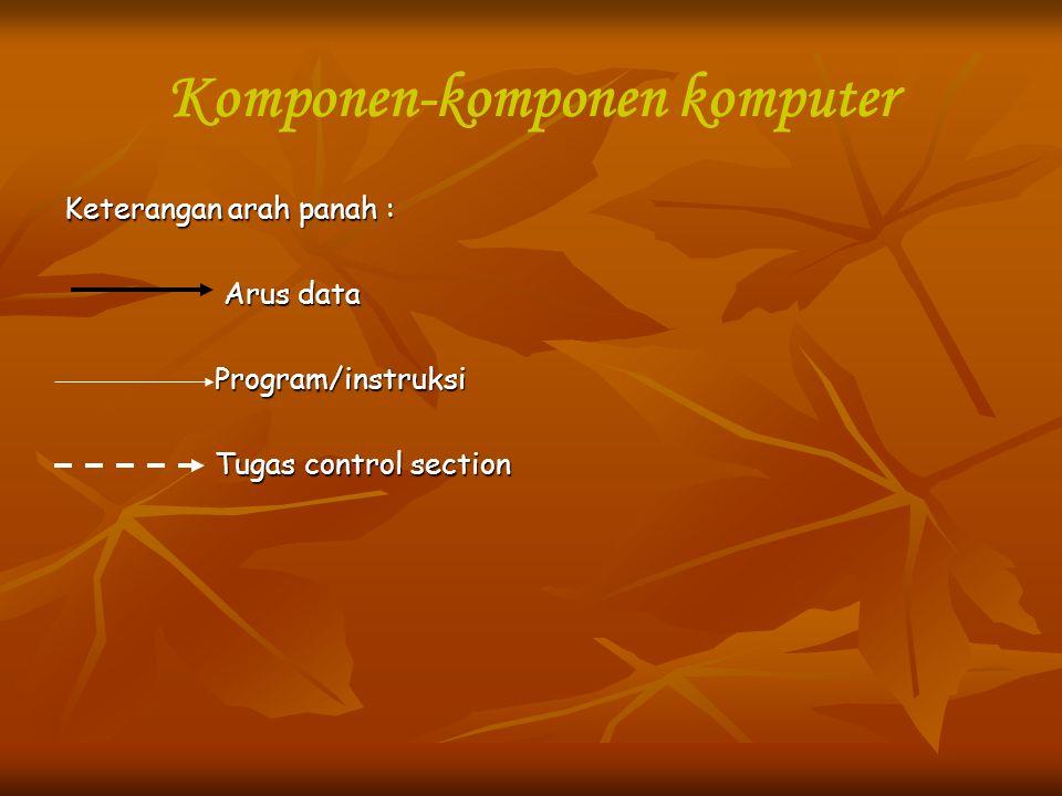 Komponen-komponen komputer Keterangan arah panah : Arus data Arus data Program/instruksi Program/instruksi Tugas control section Tugas control section