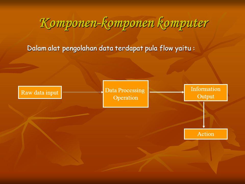 Komponen-komponen komputer Untuk melaksanakan pengolahan dari data suatu mesin komputer,maka cara melaksanakannya dilakukan oleh tiga bagian besar seperti pada komponen tersebut diatas,yaitu : 1.