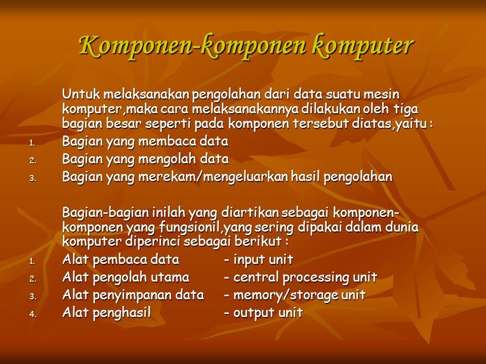 Komponen-komponen komputer Keempat komponen yang membentuk suatu sistem komputer diatas dapat digambarkan sebagai berikut : Keempat komponen yang membentuk suatu sistem komputer diatas dapat digambarkan sebagai berikut : INPUT UNIT CENTRAL PROCESSING UNIT OUTPUT UNIT MEMORY/ STORAGE UNIT