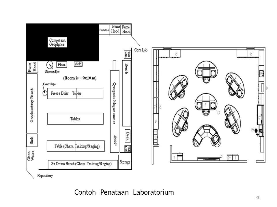 Tata Letak Pengelolaan Laboratorium yang dimaksud Tata letak pengelolaan adalah suatu bentuk usaha pengaturan penempatan peralatan laboratorium, sehin