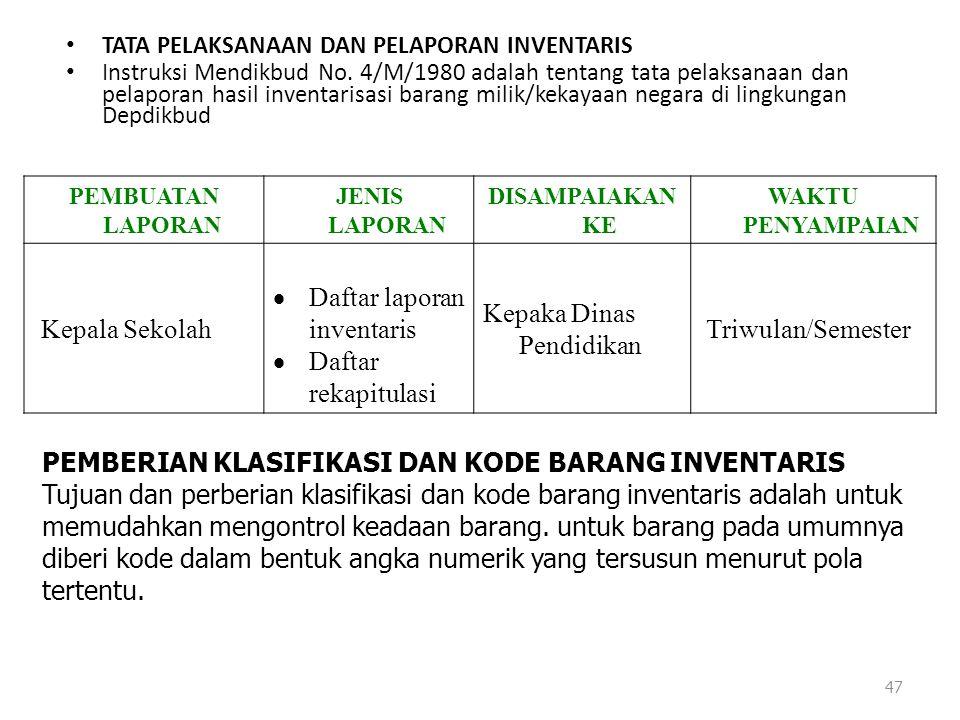 MACAM DOKUMEN/ALAT INVENTARIS Daftar alat inventarisasi yang harus digunakan atau diisi : Buku Induk Barang Inventaris Buku Catatan Barang Inventaris