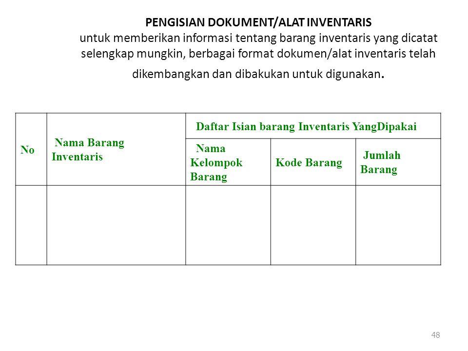 TATA PELAKSANAAN DAN PELAPORAN INVENTARIS Instruksi Mendikbud No. 4/M/1980 adalah tentang tata pelaksanaan dan pelaporan hasil inventarisasi barang mi