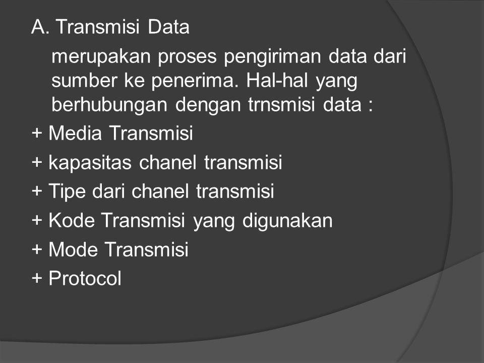 A. Transmisi Data merupakan proses pengiriman data dari sumber ke penerima. Hal-hal yang berhubungan dengan trnsmisi data : + Media Transmisi + kapasi