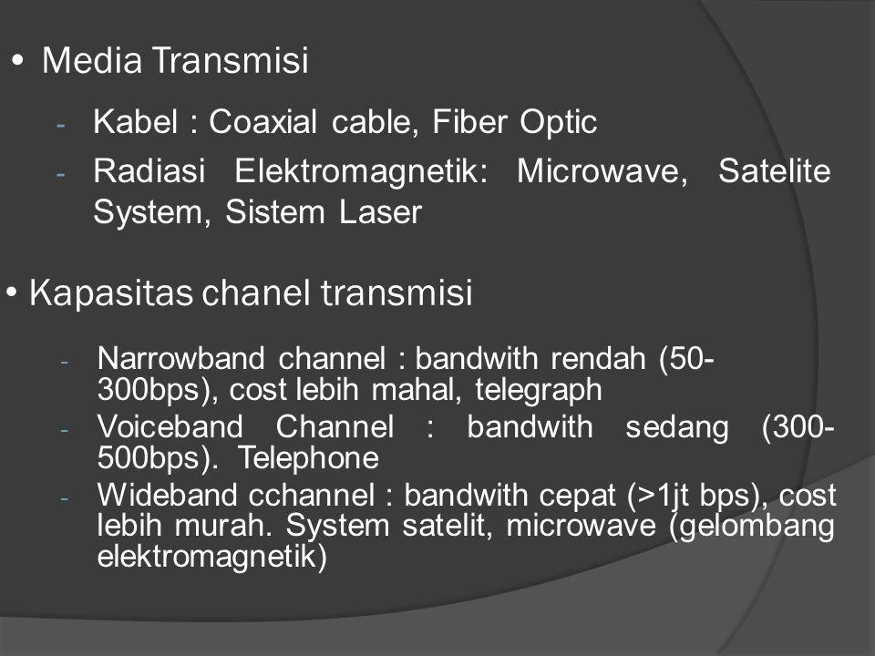Media Transmisi - Kabel : Coaxial cable, Fiber Optic - Radiasi Elektromagnetik: Microwave, Satelite System, Sistem Laser Kapasitas chanel transmisi -