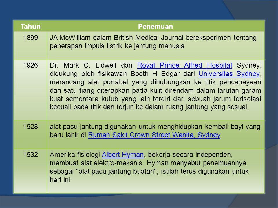 TahunPenemuan 1899JA McWilliam dalam British Medical Journal bereksperimen tentang penerapan impuls listrik ke jantung manusia 1926Dr.