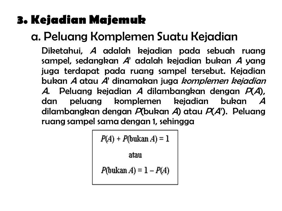 b.Peluang Gabungan Dua Kejadian yang Saling Lepas Sebuah dadu seimbang dilempar ke atas.