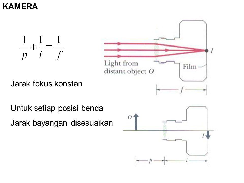 KAMERA Jarak fokus konstan Untuk setiap posisi benda Jarak bayangan disesuaikan