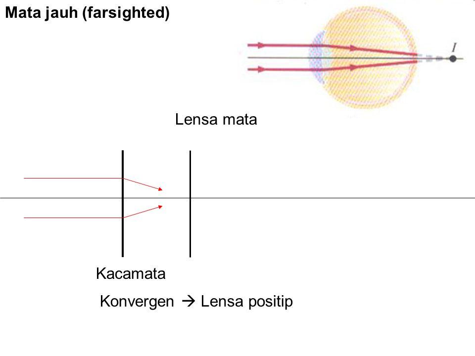 Kacamata Divergen  Lensa negatip Mata dekat (nearsighted)