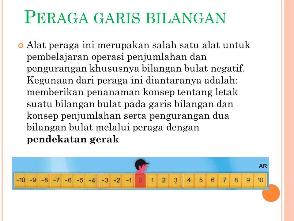 P ERAGA GARIS BILANGAN Alat peraga ini merupakan salah satu alat untuk pembelajaran operasi penjumlahan dan pengurangan khususnya bilangan bulat negat