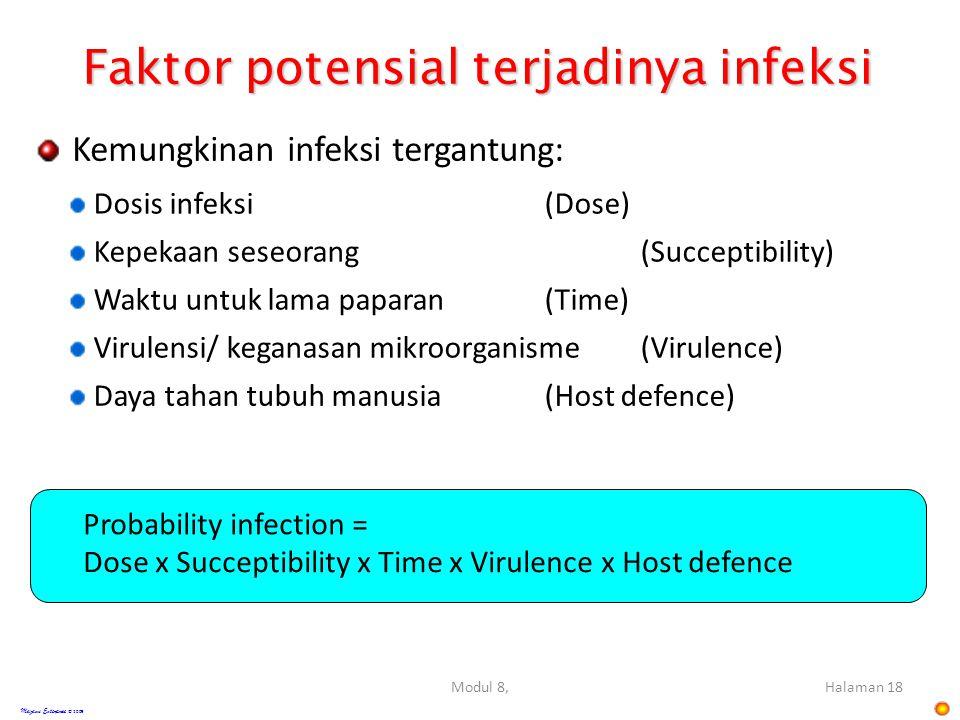 Modul 8,Halaman 18 Kemungkinan infeksi tergantung: Faktor potensial terjadinya infeksi Mazami Enterprise © 2009 Dosis infeksi(Dose) Kepekaan seseorang(Succeptibility) Waktu untuk lama paparan(Time) Virulensi/ keganasan mikroorganisme(Virulence) Daya tahan tubuh manusia(Host defence) Probability infection = Dose x Succeptibility x Time x Virulence x Host defence