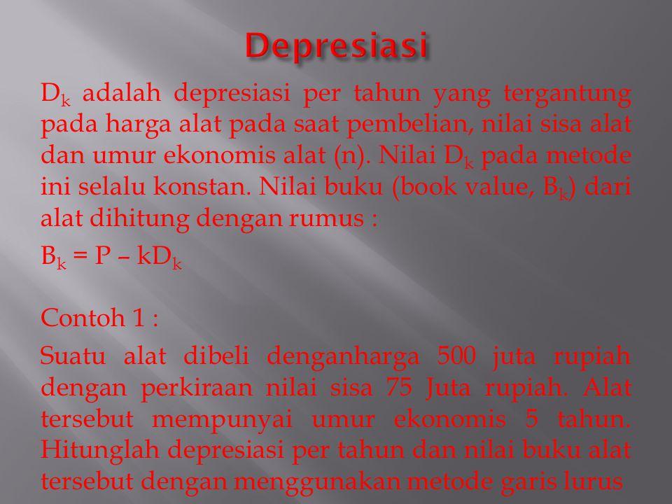 D k adalah depresiasi per tahun yang tergantung pada harga alat pada saat pembelian, nilai sisa alat dan umur ekonomis alat (n). Nilai D k pada metode