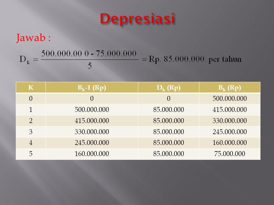 Jawab : KB k -1 (Rp)D k (Rp)B k (Rp) 000500.000.000 1 85.000.000415.000.000 2 85.000.000330.000.000 3 85.000.000245.000.000 4 85.000.000160.000.000 5