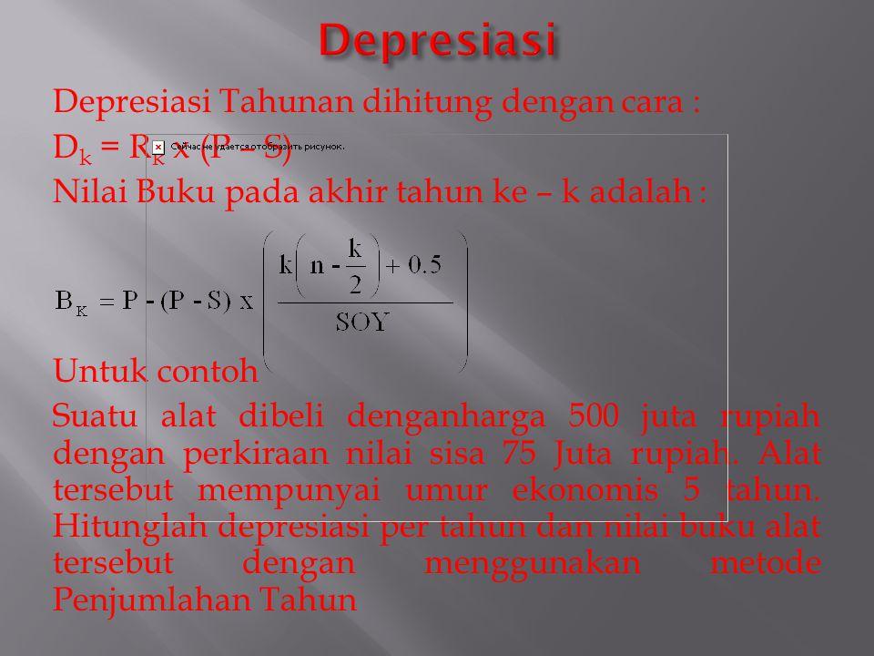 Depresiasi Tahunan dihitung dengan cara : D k = R k x (P – S) Nilai Buku pada akhir tahun ke – k adalah : Untuk contoh Suatu alat dibeli denganharga 5