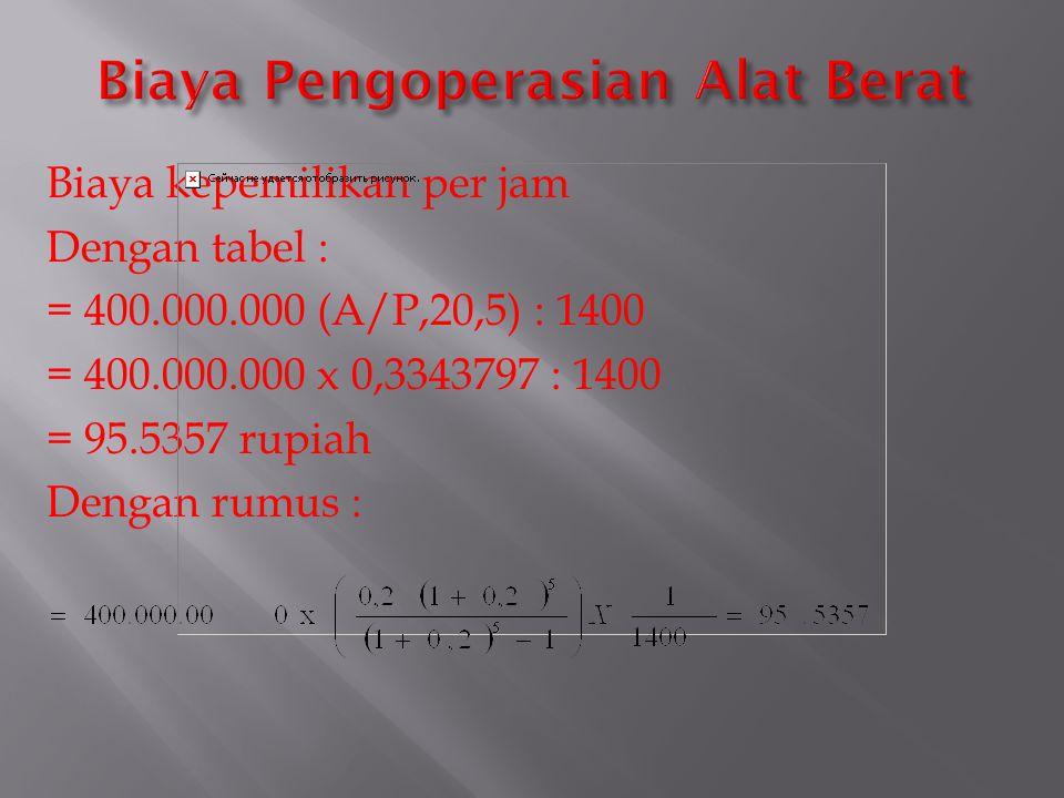 Biaya kepemilikan per jam Dengan tabel : = 400.000.000 (A/P,20,5) : 1400 = 400.000.000 x 0,3343797 : 1400 = 95.5357 rupiah Dengan rumus :